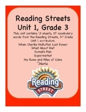 Reading Streets Grade 3 Unit 1 Vocabulary Words