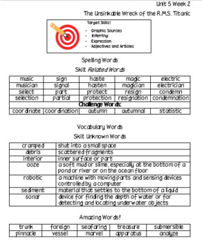 Reading Streets Unit 5 Cheat Sheets