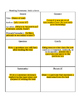 Reading Summary Sheet