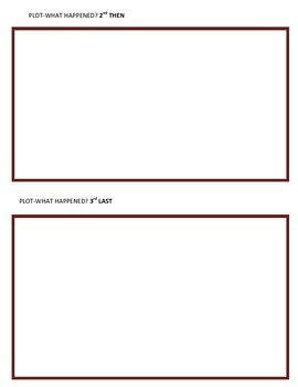 Reading Summary Worksheet for NONWRITERS