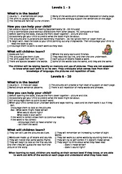 Reading Support Information for Parents