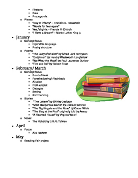 Reading Syllabus, Advanced Reading Syllabus