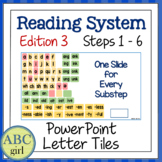Reading System Ed. 3 Steps 1-6 Distance Learning PowerPoint Letter Tiles