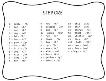 Reading System Steps 1-6 Letter-Keyword-Sound Large Flash Cards