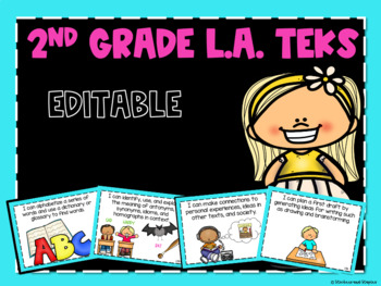 Reading TEKS EDITABLE Posters for Second Grade