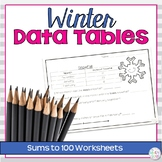 Data Tables Worksheets