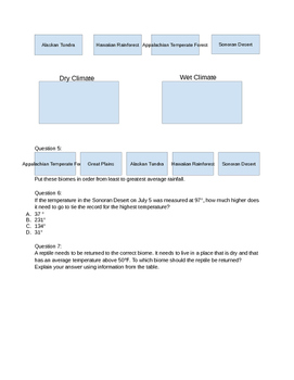 Reading Tables to Interpret Science Data for ACT ASPIRE