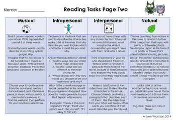 Reading Tasks for the Multiple Intelligences.