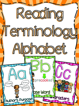 Reading Strategies Alphabet Posters