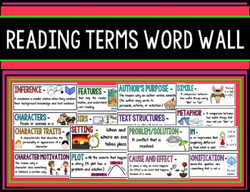 Reading Terms Word Wall