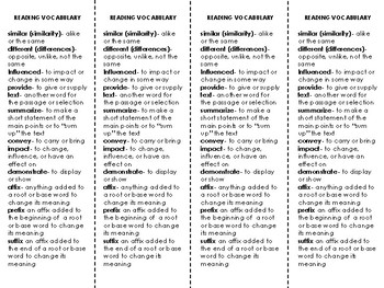 Reading Test Prep Vocabulary (Summer School)