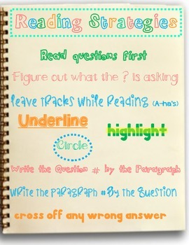 Reading Test Strategies Reference