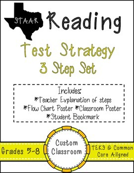 Reading Test Strategy