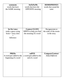 Reading Test-Taking Cards