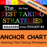 Reading Test Taking Strategies - Anchor Chart (from Toolkit #2)