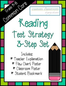 Reading Test Taking Strategy