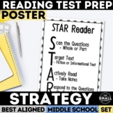 Reading Test Taking Strategy Poster