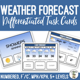 Weather Forecast Task Cards