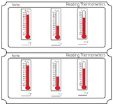 Reading Thermometers Exit Ticket