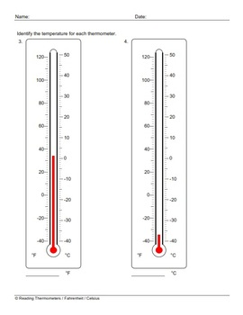 Reading Thermometers / Fahrenheit / Celsius
