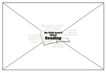 Reading Thinkboard reflection