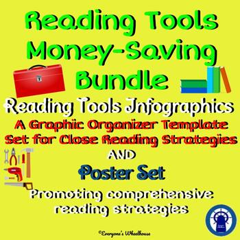 Reading Tools Bundle--Posters and Comprehension Strategies Templates