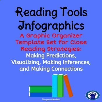 Reading Tools Infographic Template Set