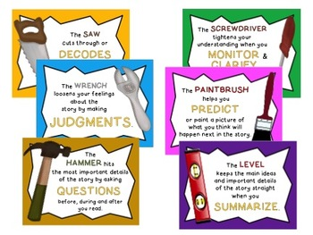 Reading Tools: Posters that teach reading strategies in a fun and colorful way!