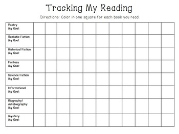 Reading Trackers BUNDLE (5 trackers total)