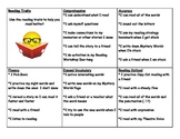 Reading Traits Assessment Tracker (based on the Daily 5 CAFE)