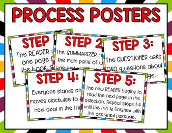 Reading Comprehension Strategies - Trio Reading Strategy Posters and Guide