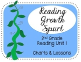 Reading Unit 1 2nd Grade Reading Growth Spurt Charts & Tea