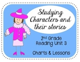 2nd Grade Reading Studying Characters Charts & Teaching Points