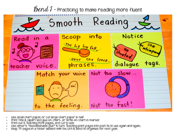 Reading Unit 4 2nd Grade Bigger Books Charts & Teaching Points