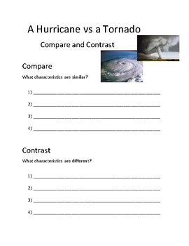 Reading Unit: Compare and Contrast- Fiction and Nonfiction