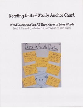 Reading Units of Study Anchor Chart: Clues for Smooth Reading