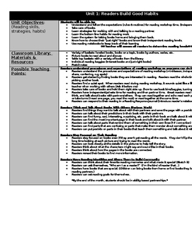 Reading Units of Study Free Sample