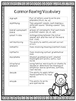 Reading Vocabulary & Terminology for Teachers