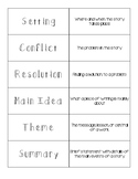 STAAR Reading Vocabulary Matching cards