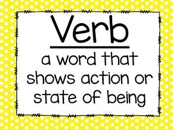 Reading Vocabulary- Word Wall Polka Dot