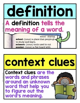 Reading Vocabulary Word Wall ~ 18 Reading Vocabulary Posters or Flashcards