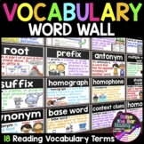 Reading Vocabulary Word Wall ~ 18 Reading Vocabulary Poste