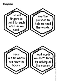 Reading WALTs - Learning Intention Wall Display {Bees in Hives}