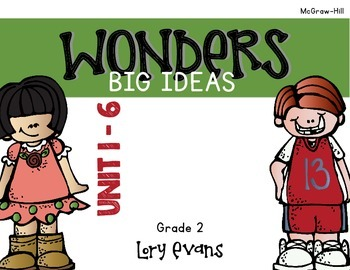 Big Ideas 2nd Grade WONDERS