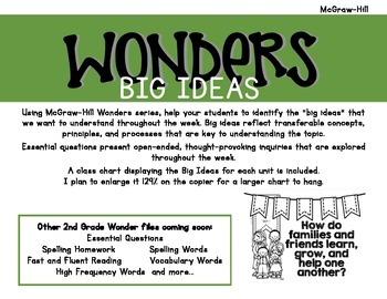 Big Ideas 2nd Grade WONDERS
