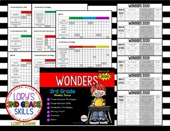 #weeklywondersforthewin Focus Board 2nd Grade WONDERS
