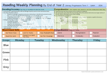 Reading Weekly Planning Sheets (New Zealand) Yr 0-8
