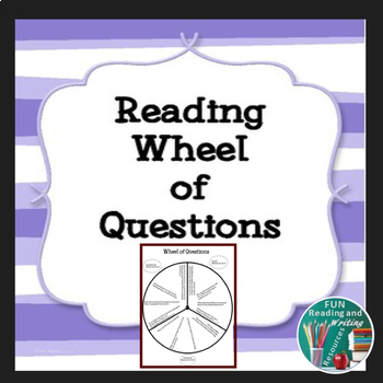 Reading Wheel of Questions