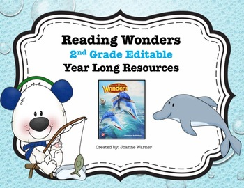 Reading Wonders 2nd Grade Editable Year Long Resources