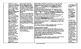 Reading Wonders 2nd Grade UNIT 5 Intervention Wonderworks Plans